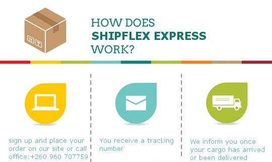 ShipFlex Express – ShipFlex Express